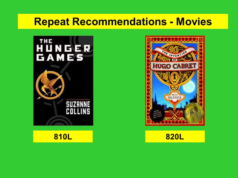 Repeat Recommendations - Movies