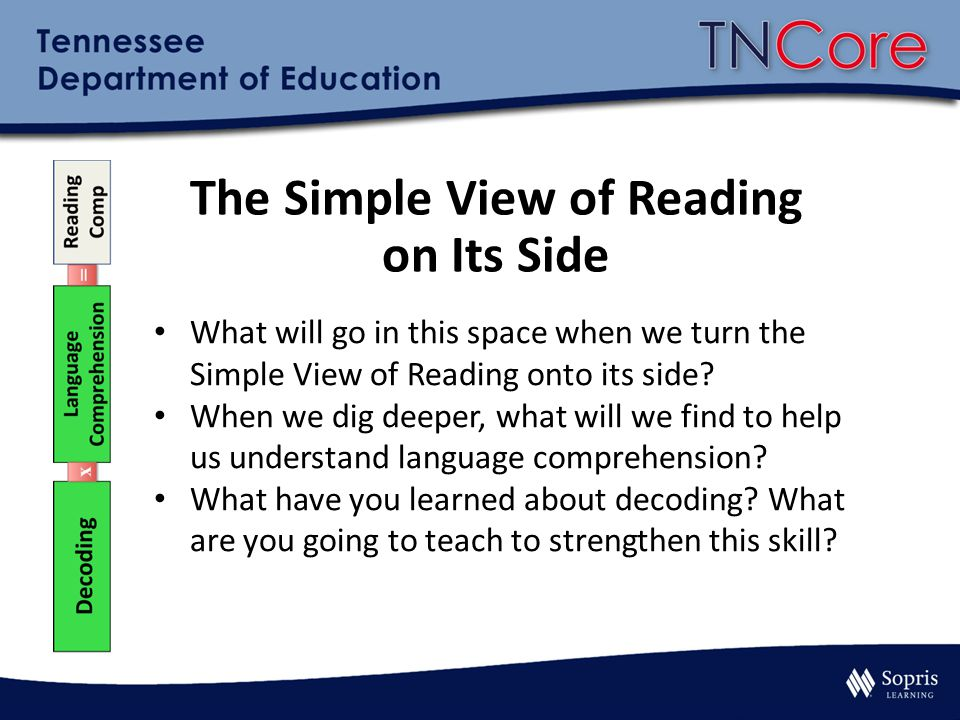 The Simple View of Reading on Its Side