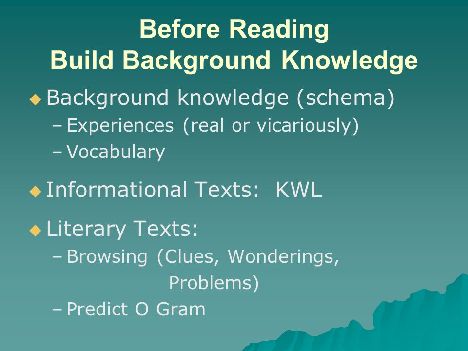 Before Reading Build Background Knowledge