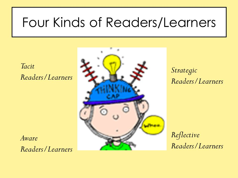 Four Kinds of Readers/Learners