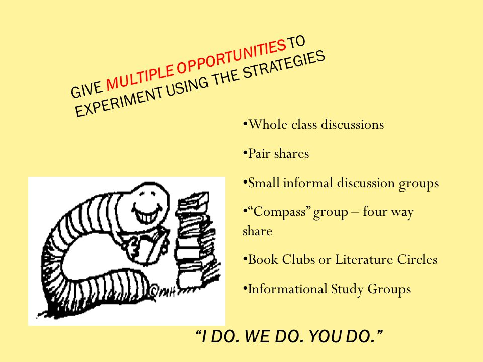 GIVE MULTIPLE OPPORTUNITIES TO EXPERIMENT USING THE STRATEGIES