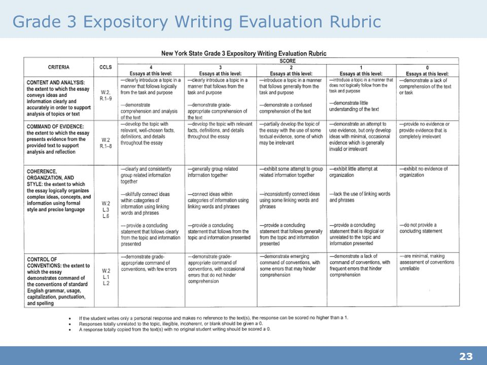 Grade 3 Expository Writing Evaluation Rubric