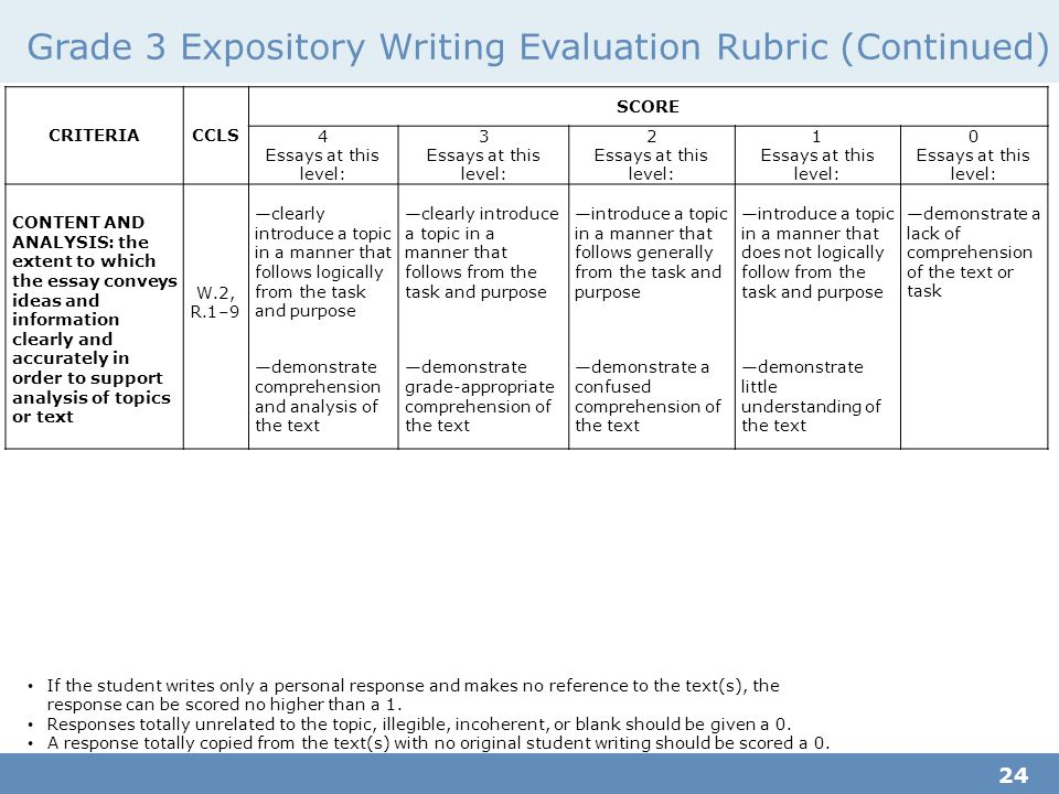 evaluation response essay Evaluation essays  the purpose of an evaluation essay is to present an opinion or viewpoint on a subject or body of work it should firstly provide a summary of the article in question, then using a thorough, well structured argument the writer presents a point-of-view supported with examples and evidence.