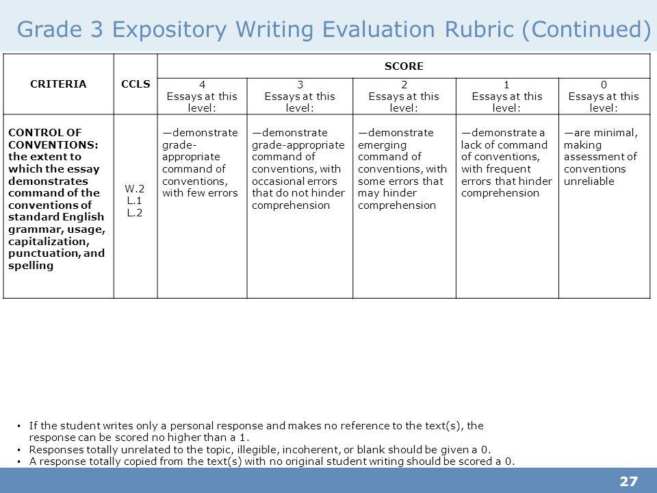 grade 10 history essay rubric