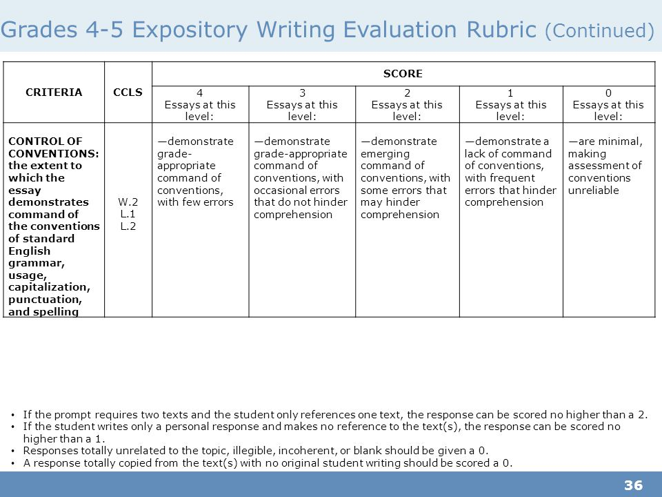 expository essay rubric 6 1 Writing rubrics 6 expository writing 1 expository essay including thesis statement developed through a chosen compare/contrast method.