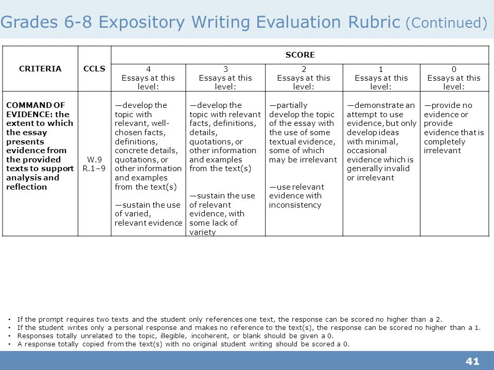 rubric for expository essay