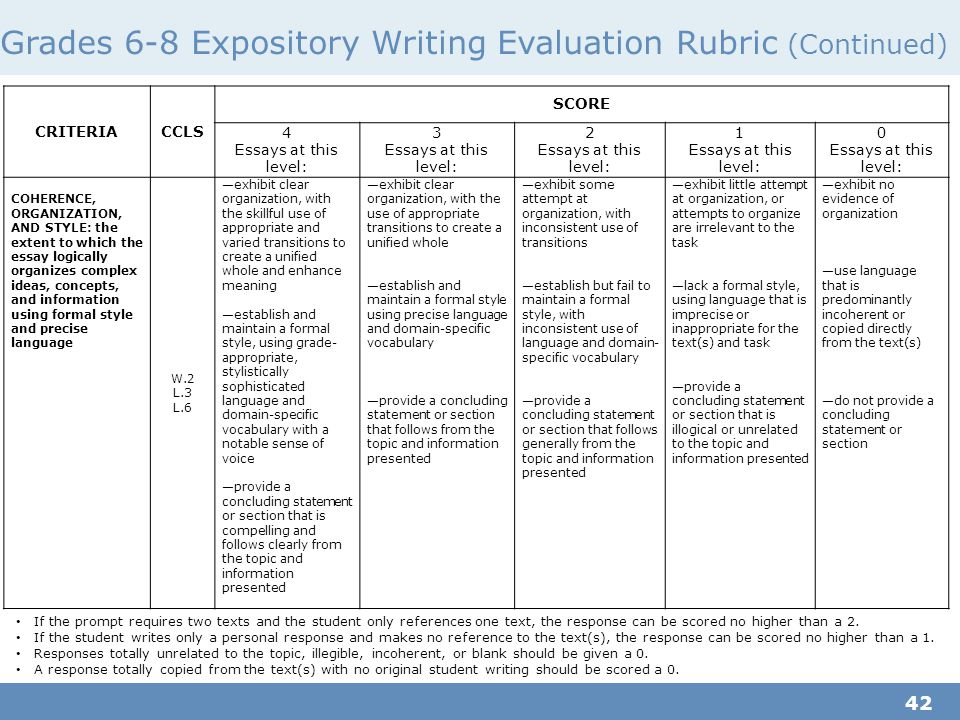 Grades 6-8 Expository Writing Evaluation Rubric (Continued)