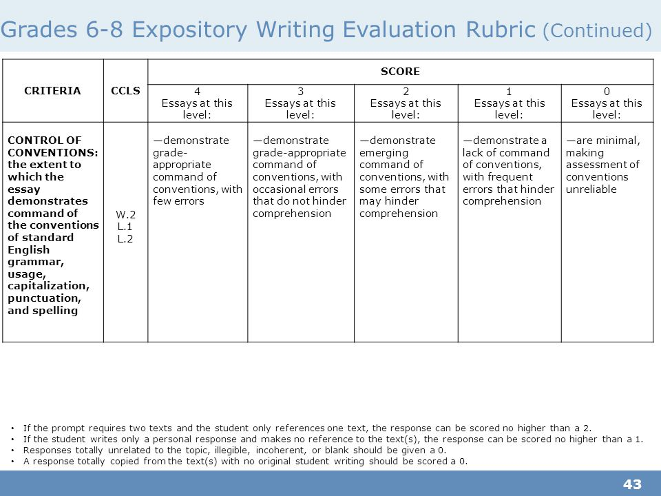 expository writing rubric Egusd's ccss writing rubrics have been requested by school districts and teachers across the nation and the world.