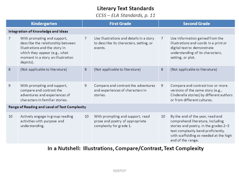 Literary Text Standards