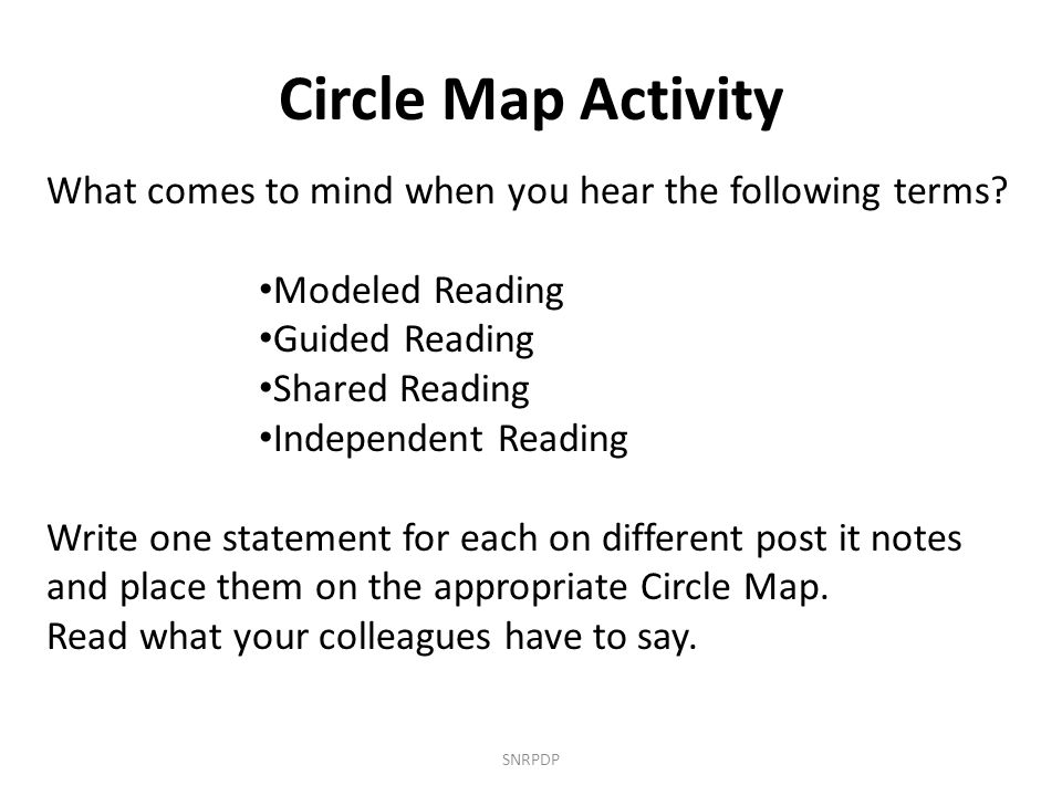 Circle Map Activity What comes to mind when you hear the following terms Modeled Reading. Guided Reading.