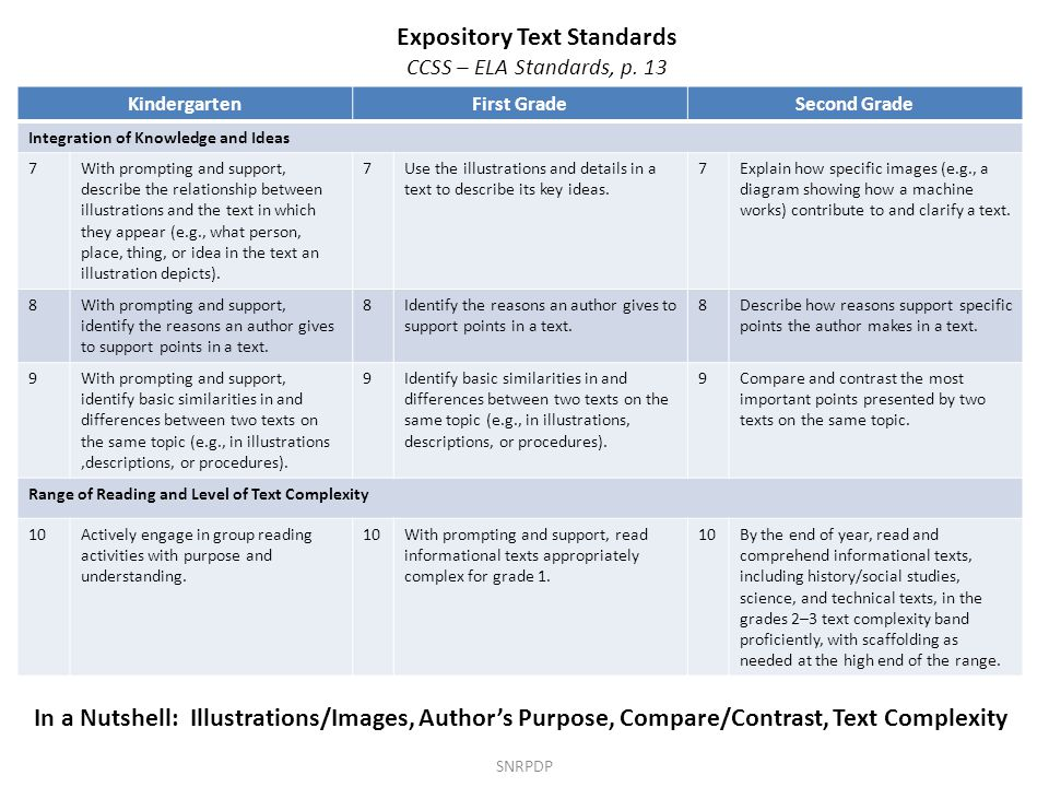 Expository Text Standards