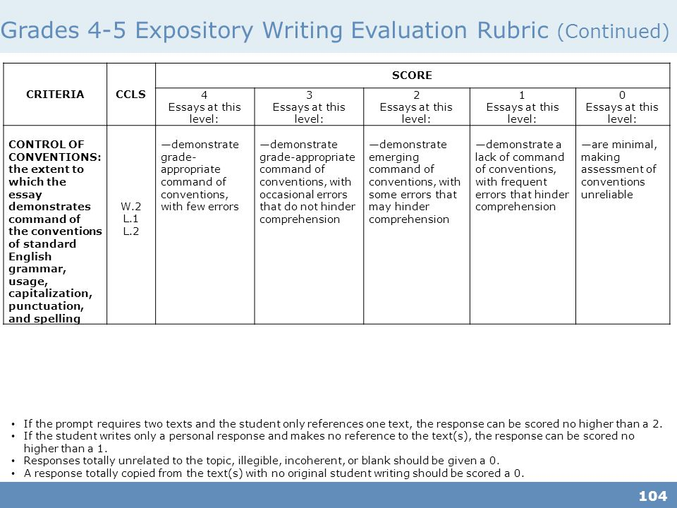 Grades 4-5 Expository Writing Evaluation Rubric (Continued)