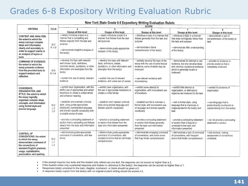 Grades 6-8 Expository Writing Evaluation Rubric