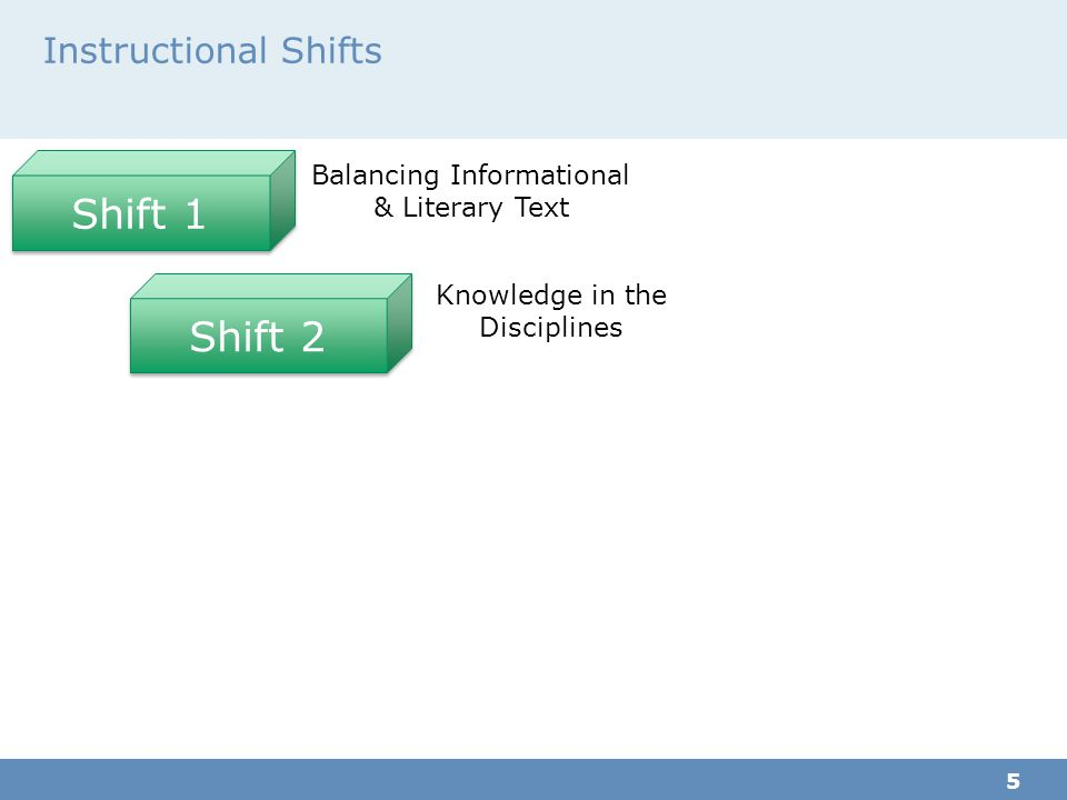 Shift 1 Shift 2 Instructional Shifts