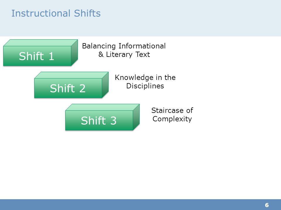Shift 1 Shift 2 Shift 3 Instructional Shifts