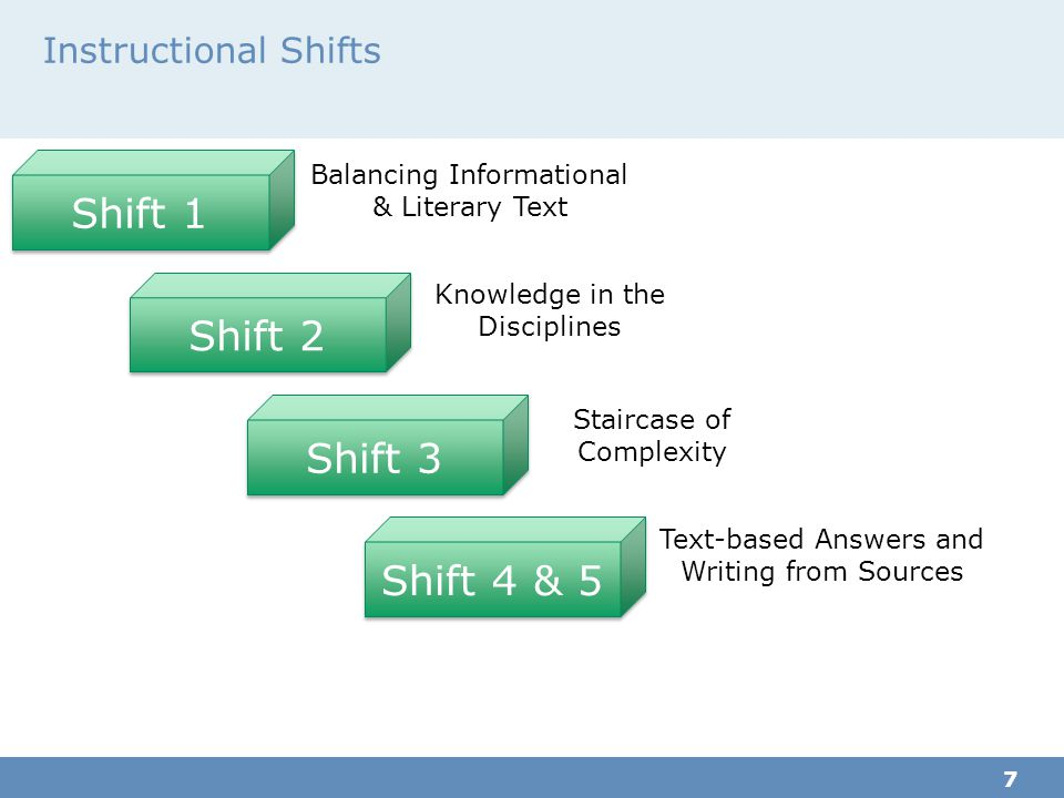 Shift 1 Shift 2 Shift 3 Shift 4 & 5 Instructional Shifts