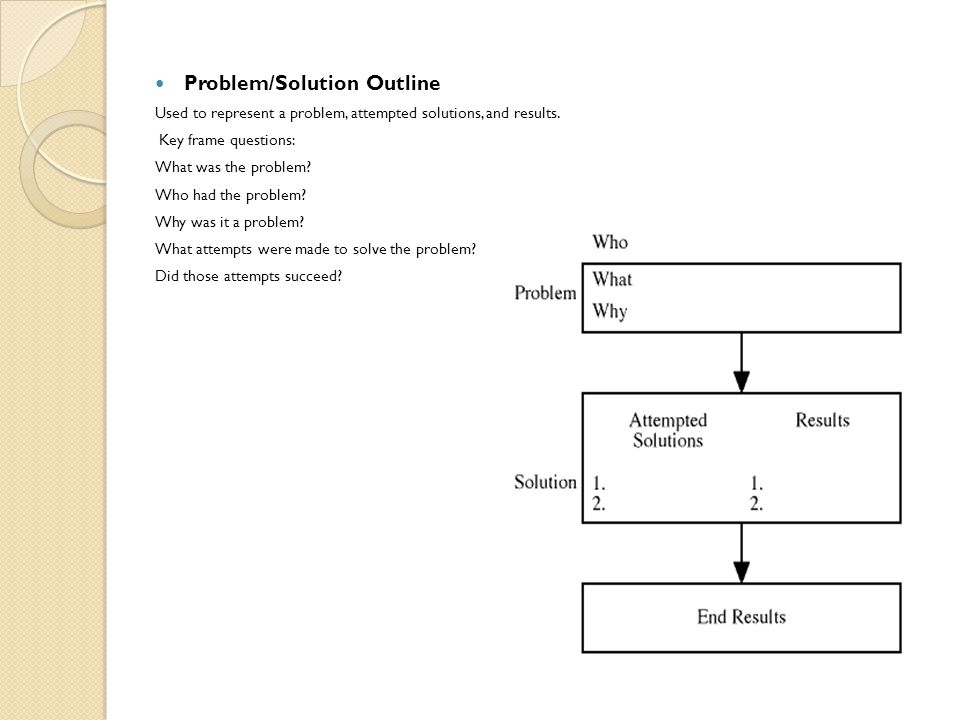 Problem/Solution Outline