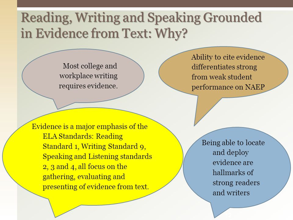 Reading, Writing and Speaking Grounded in Evidence from Text: Why