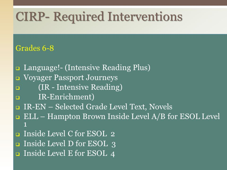 CIRP- Required Interventions