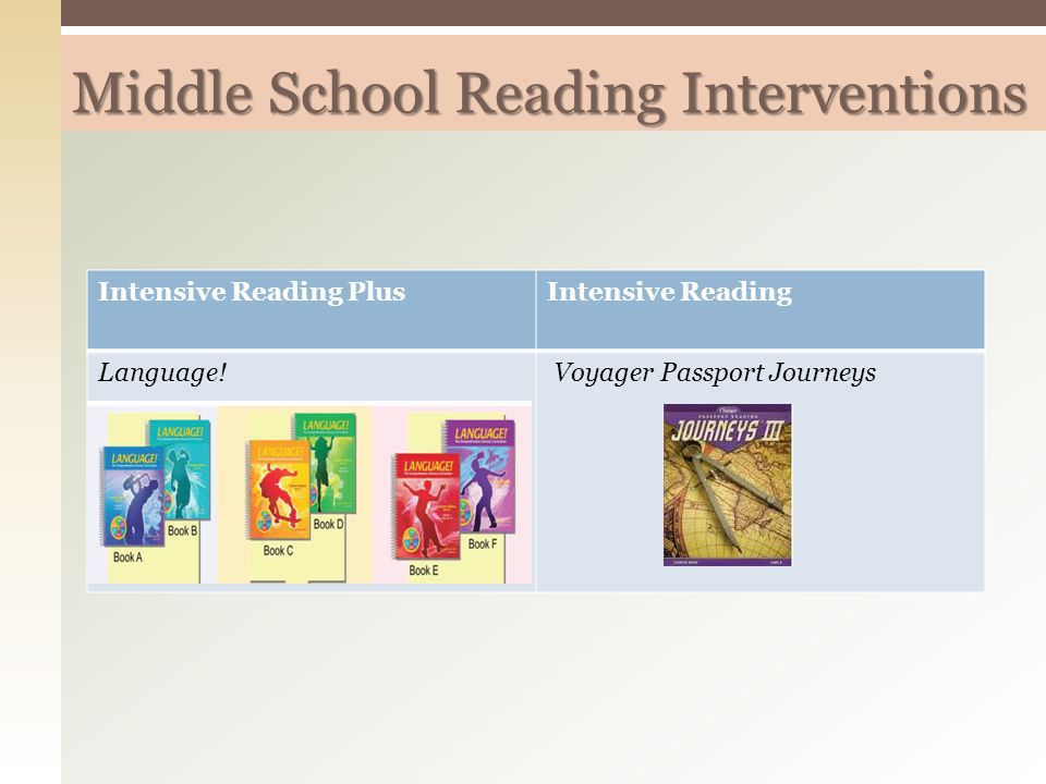 Middle School Reading Interventions