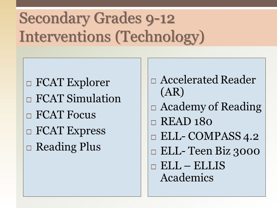 Secondary Grades 9-12 Interventions (Technology)