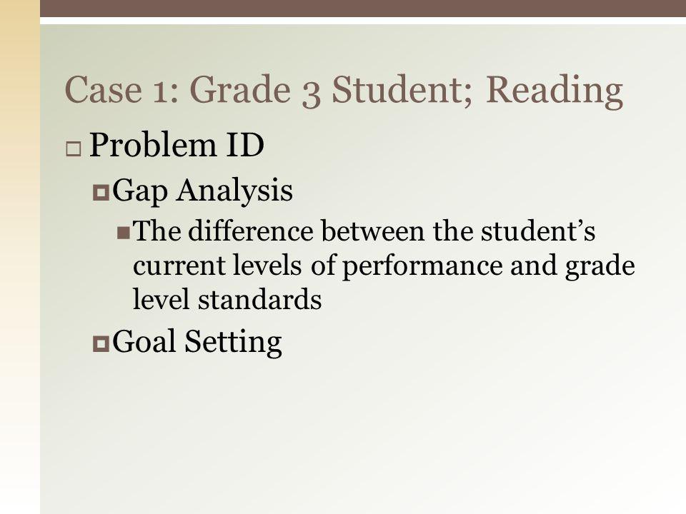 Case 1: Grade 3 Student; Reading