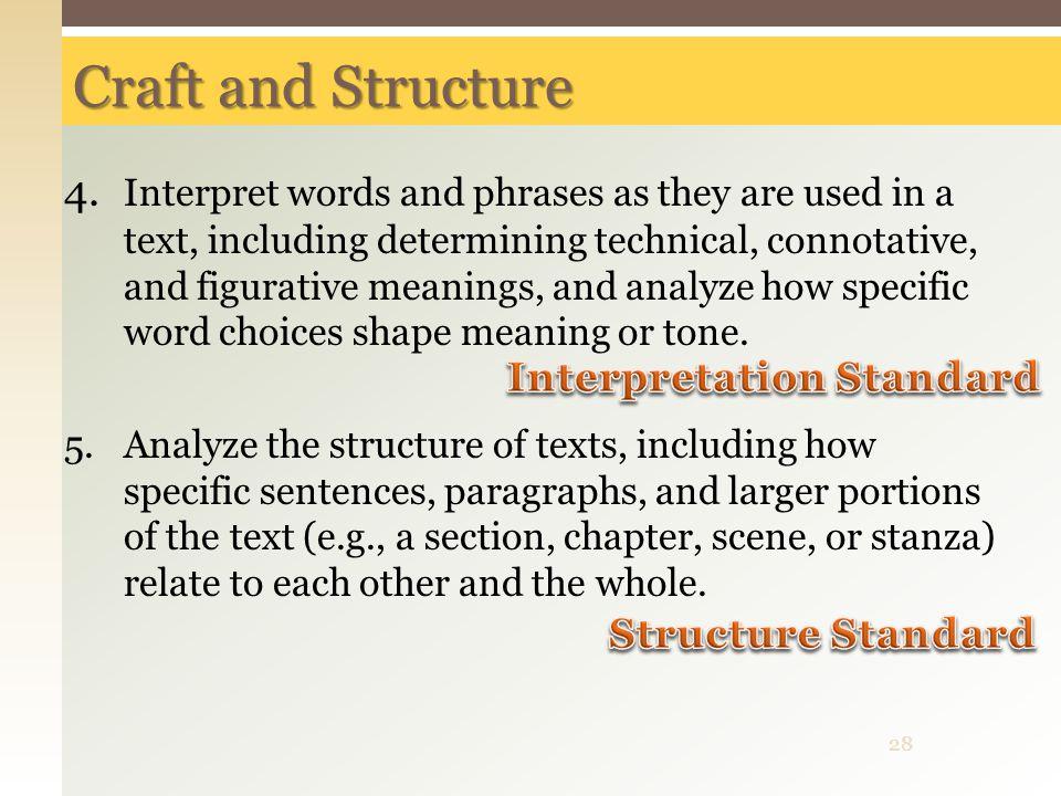Interpretation Standard