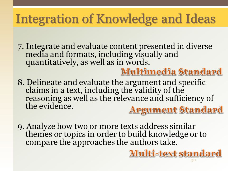 Integration of Knowledge and Ideas