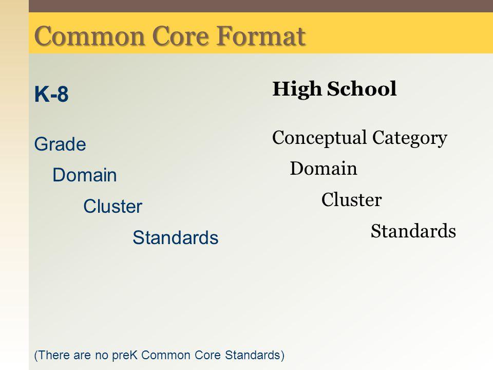 Common Core Format K-8 High School Conceptual Category Grade Domain