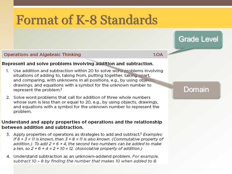 Format of K-8 Standards Grade Level Domain