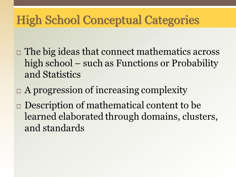 High School Conceptual Categories