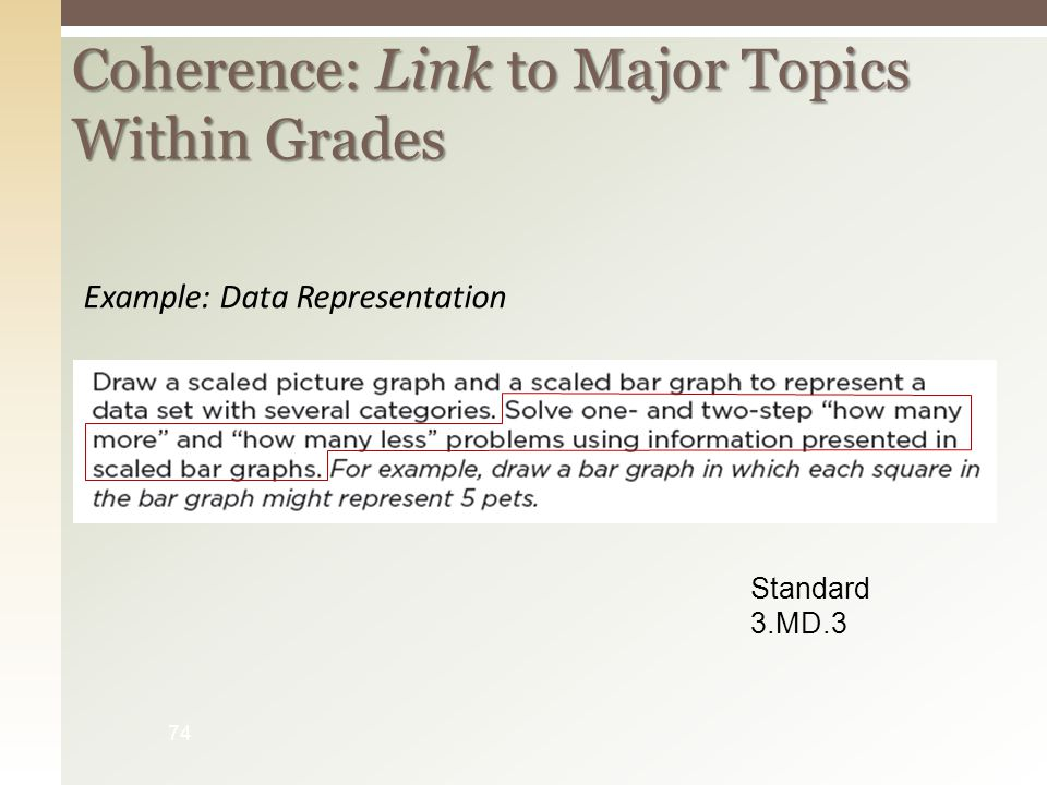Coherence: Link to Major Topics Within Grades