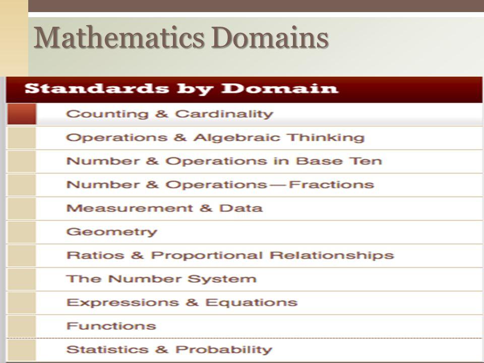 Mathematics Domains