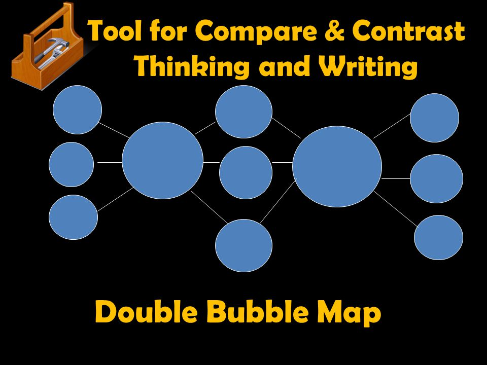 Tool for Compare & Contrast Thinking and Writing