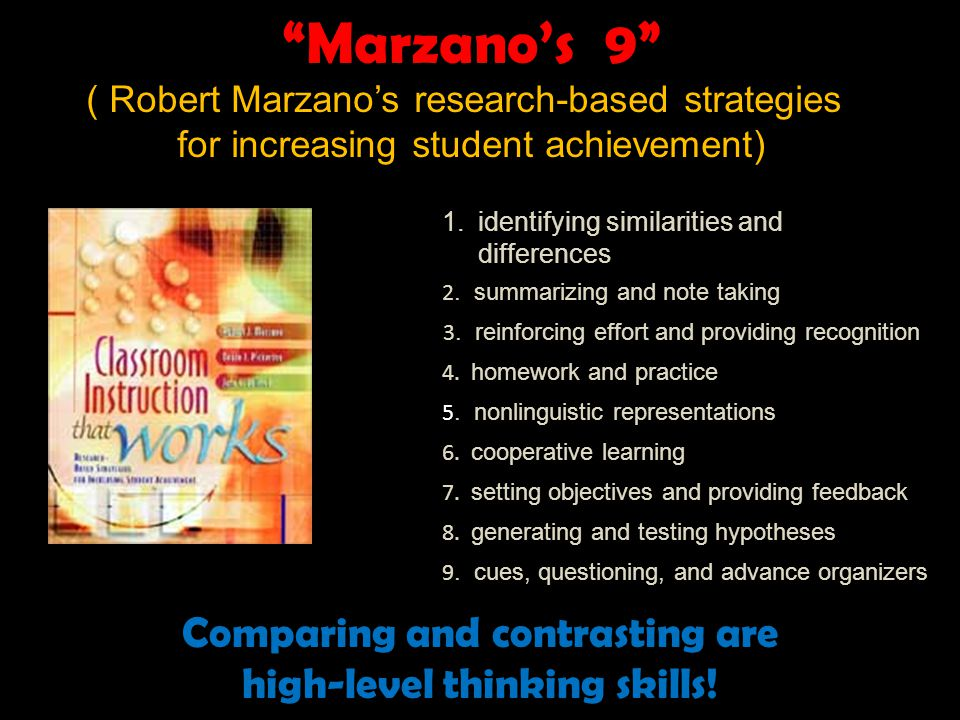 Marzano's 9 Comparing and contrasting are