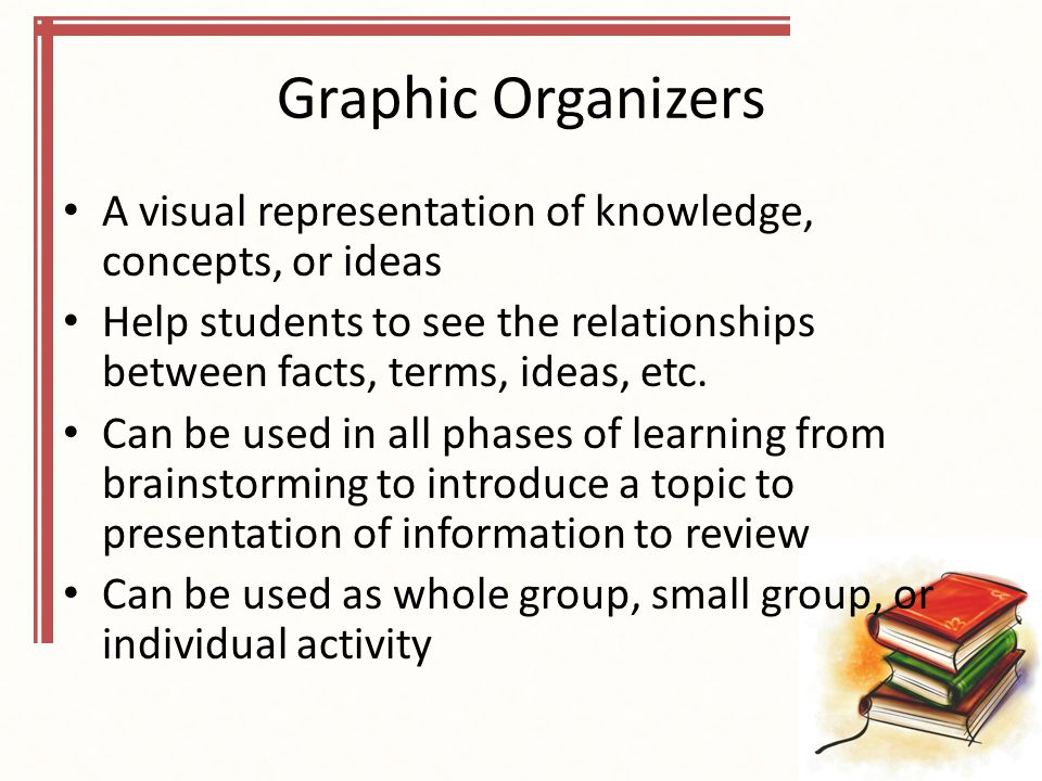 Graphic Organizers A visual representation of knowledge, concepts, or ideas.