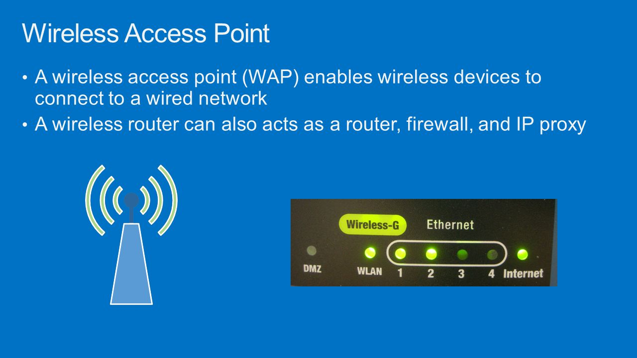 Wireless Access Point A wireless access point (WAP) enables wireless devices to connect to a wired network.