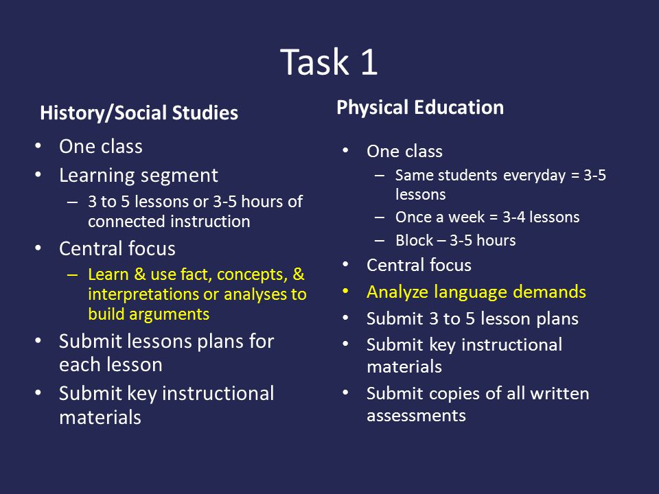 Task 1 Physical Education History/Social Studies One class