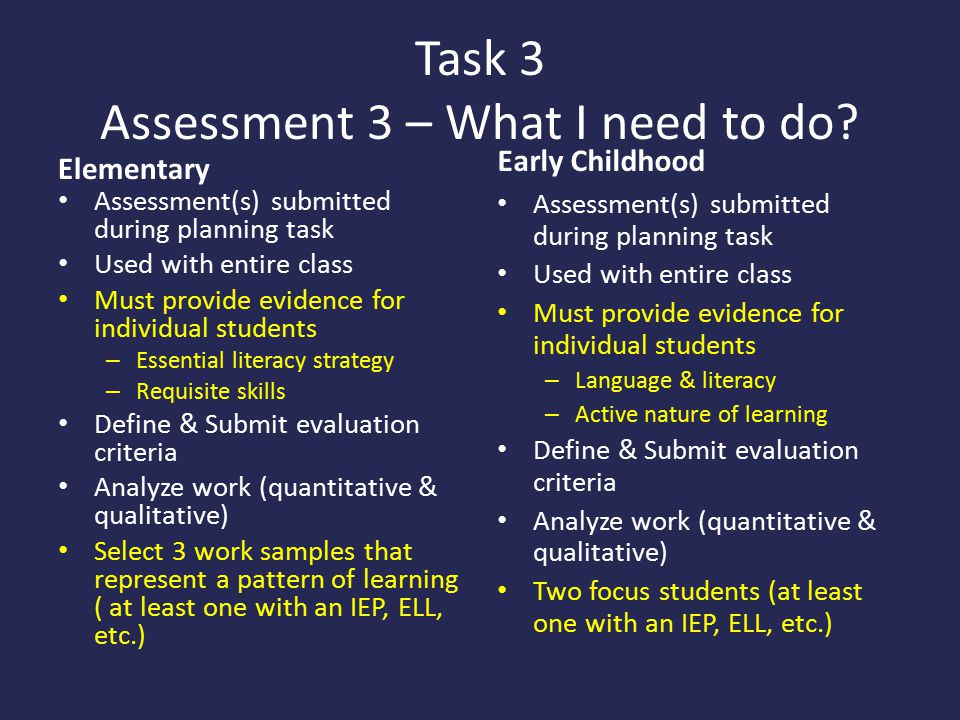 200571 individual assessment task 1 Hrmt20024 assessment task 1 rubric – individual presentation note: this is an illustration of the marking criteria that will be used in the turnitin system.