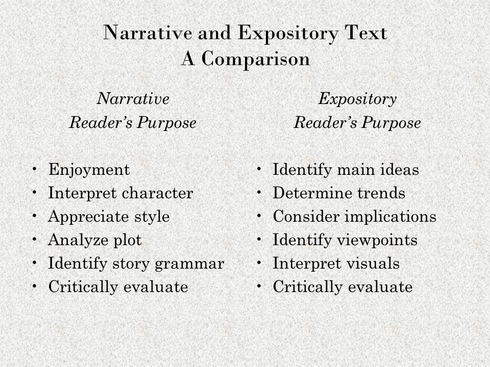 Narrative and Expository Text A Comparison