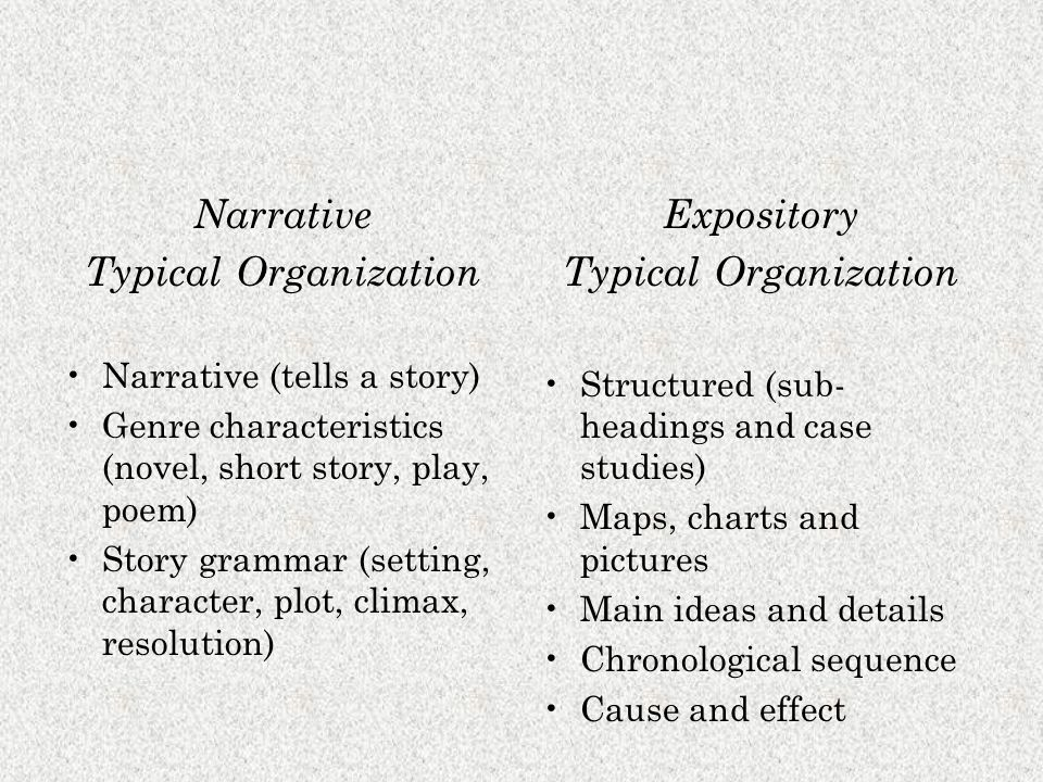 Narrative Typical Organization Expository Typical Organization