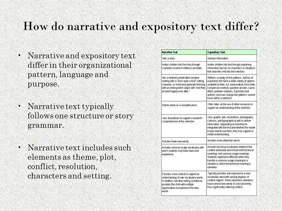 How do narrative and expository text differ