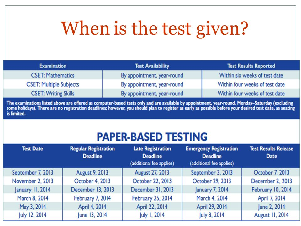 When is the test given