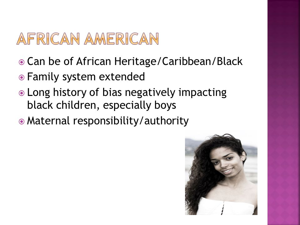 African American Can be of African Heritage/Caribbean/Black