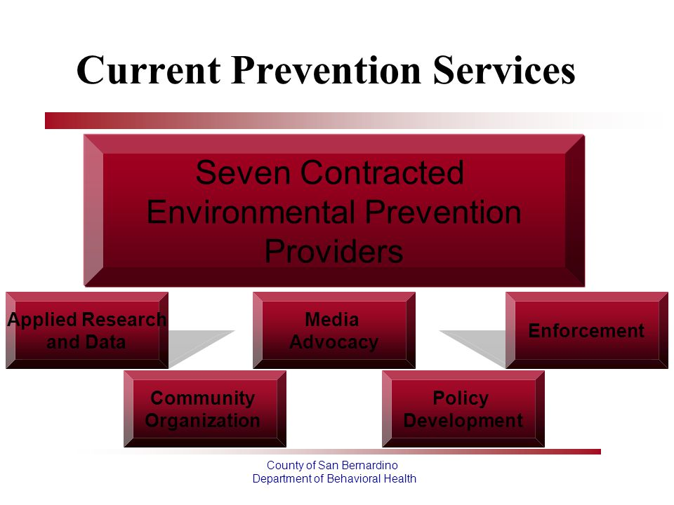 Current Prevention Services