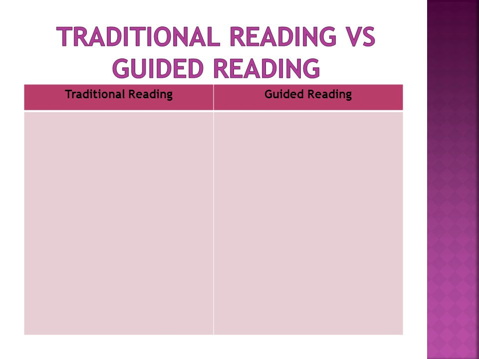 Traditional Reading VS Guided Reading