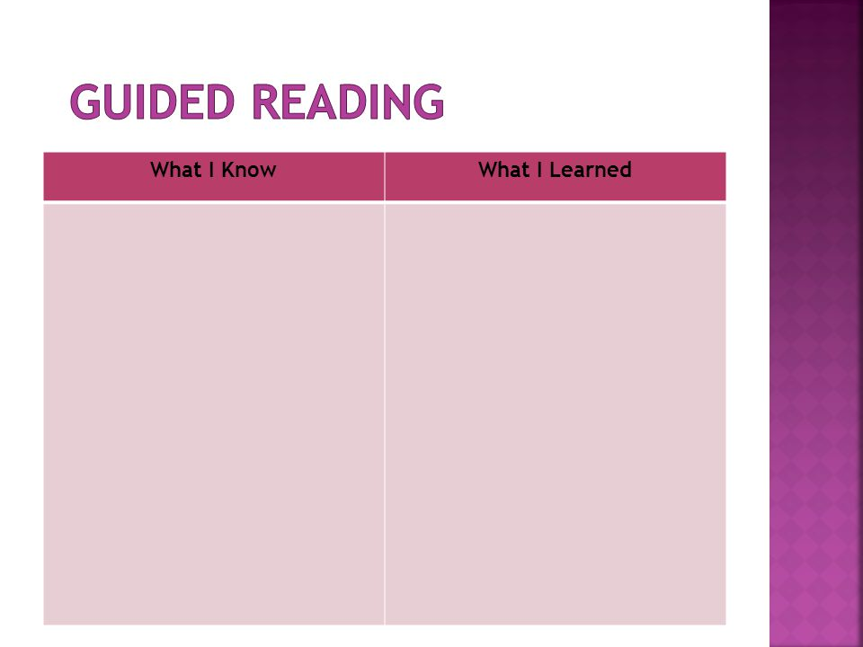 Guided Reading What I Know What I Learned