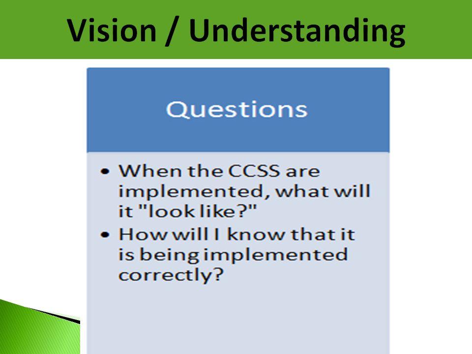Vision / Understanding