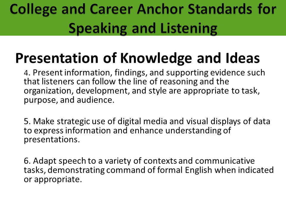 College and Career Anchor Standards for Speaking and Listening