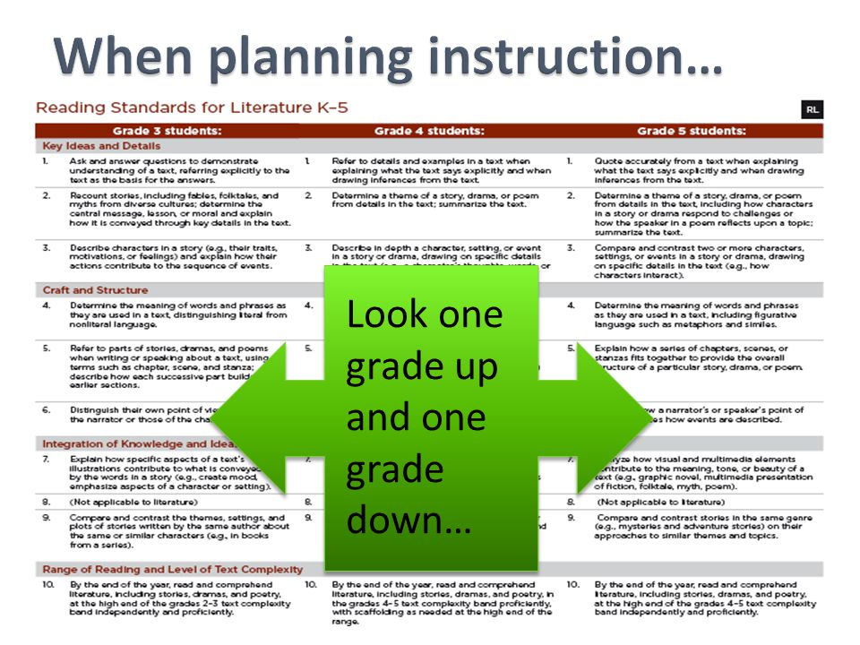 When planning instruction…